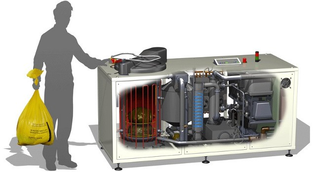 Domestic scale waste to energy utility free living for What takes motor oil out of clothes