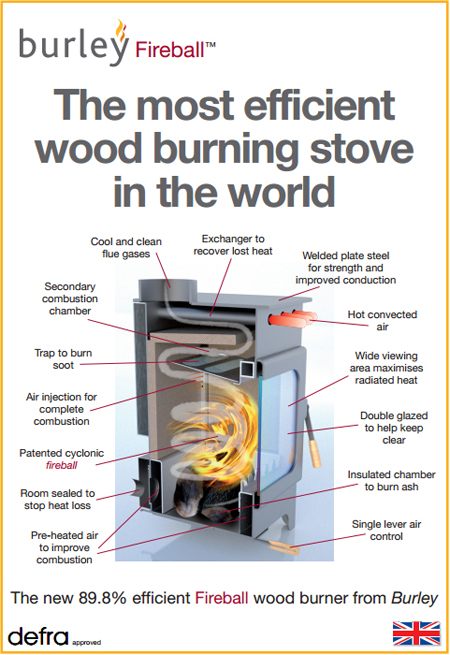 high-efficiency wood-burning stoves - High Efficiency Wood-Burning Stoves - Utility Free Living